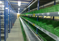 Warehousing and Storage Systems